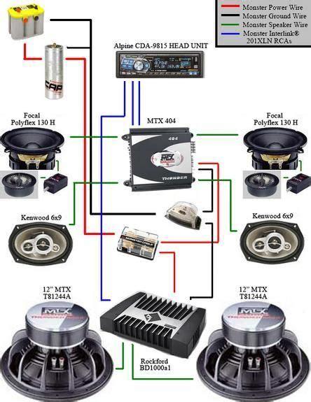 car sound system diagram    ford explorer