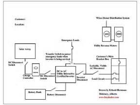 solar pv power plant single line diagram search energies