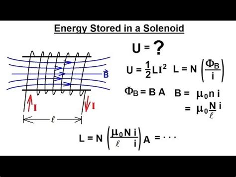 inductance magnetic energy physics e m inductance 9 of 20 energy stored in a solenoid
