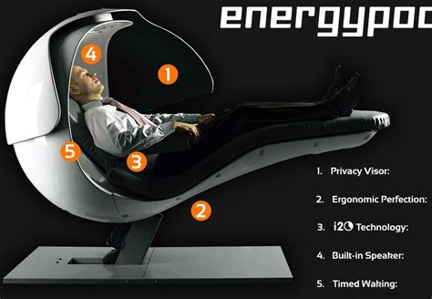energy pod reviewing the library energy pods best free home