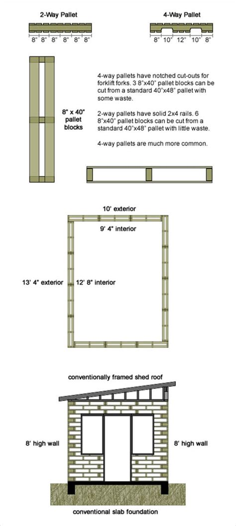 tiny pallet house plans tiny pallet house with flatbed trailer 99 pallets pallet furniture pinterest