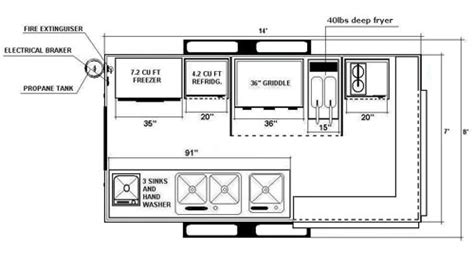 food truck design layout sle drawing of a mobile kitchen food truck start with
