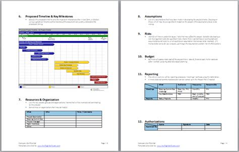 software project charter template sle project timeline project management time table