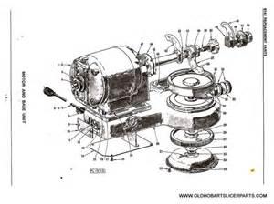 hobart slicer wiring diagrams hobart get free image about wiring diagram