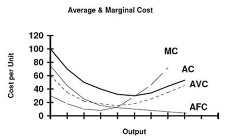 what is the average price of a 3 bedroom house cost curve revolvy