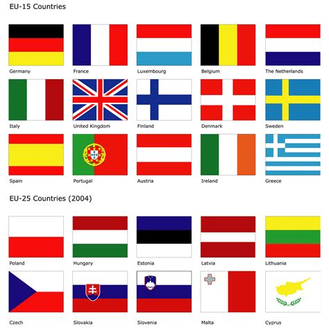 flags of the world without names flags of the world with names www imgkid com the image