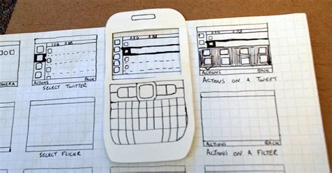 mock layout meaning the difference between mock up prototype and wireframe
