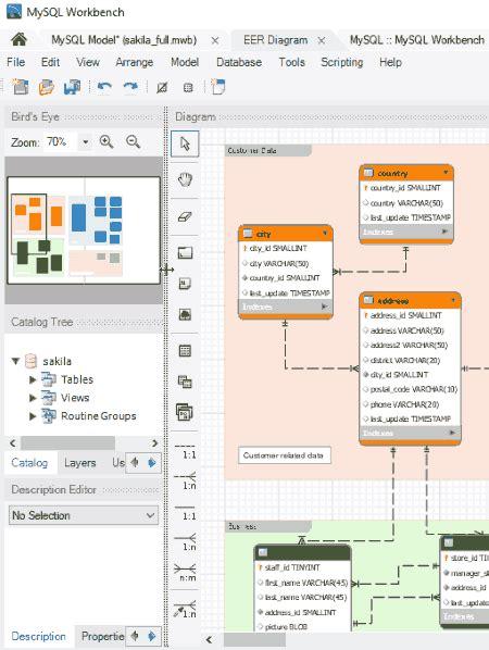 database schema design mysql workbench freeware ch