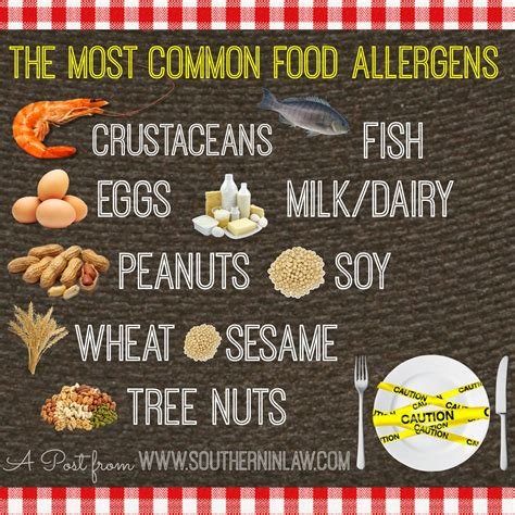 common food allergies image gallery most common food allergies