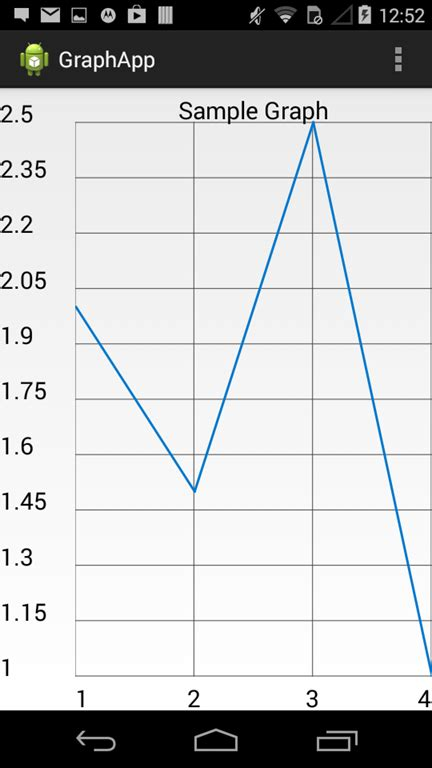 tutorial android chart draw a graph in android application using a charting