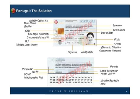 Portugal Birth Records National Id Cards And Electronic Identity Documents Route To Success