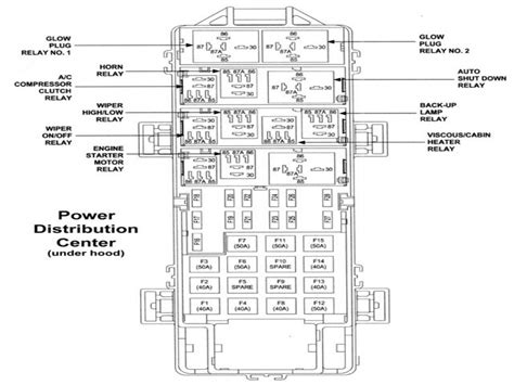 2004 jeep grand fuse panel diagram wiring forums