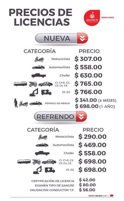 cuanto cuesta la licencia de conducir puebla 2016 cuanto cuesta las licencias en veracruz puerto 2016 costo