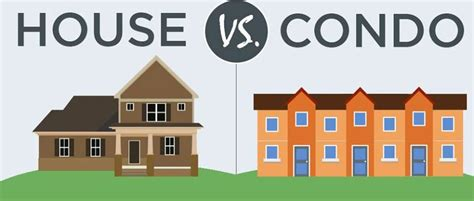 townhouse vs house condo vs house 28 images 10 considerations for property buyers when purchasing