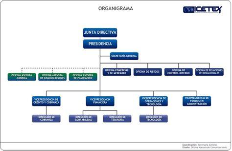 oficina virtual ministerio economia y hacienda tecnoafernandez