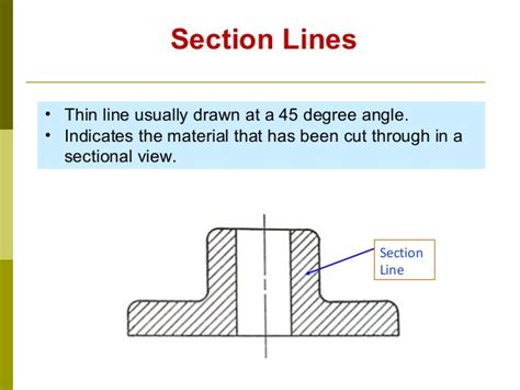 section line definition introduction to engineering graphics