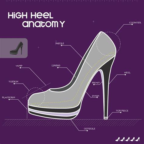 high heel shoe archives designer studio store