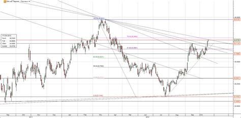 aktienkurse deutsche bank deutsche bank aktienkurse america s best lifechangers