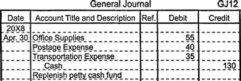 Letter Of Credit Accounting Journal Entries Study Guides Cliffsnotes