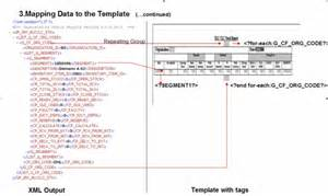 Xml Publisher Data Template by Mapping Data To The Template In Xml Publisher Reports
