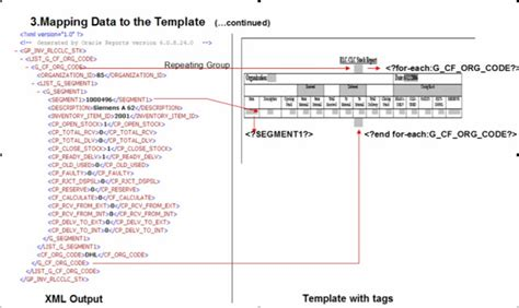page in xml publisher template mapping data to the template in xml publisher reports