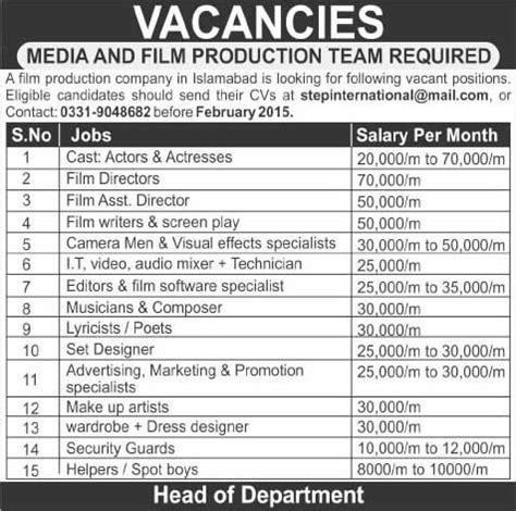 film industry it jobs media and film production jobs in islamabad 2015 actors