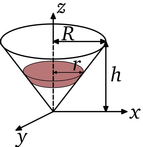 section of cone file moment of inertia cone section svg wikipedia