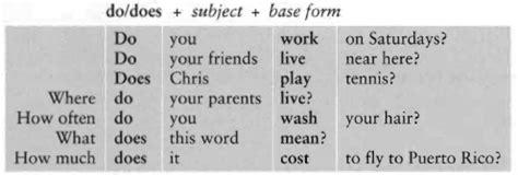 como responder preguntas en presente perfecto en ingles present simple en ingles forma negativa y preguntas