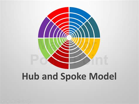 hub and spoke powerpoint template hub and spoke model editable powerpoint template