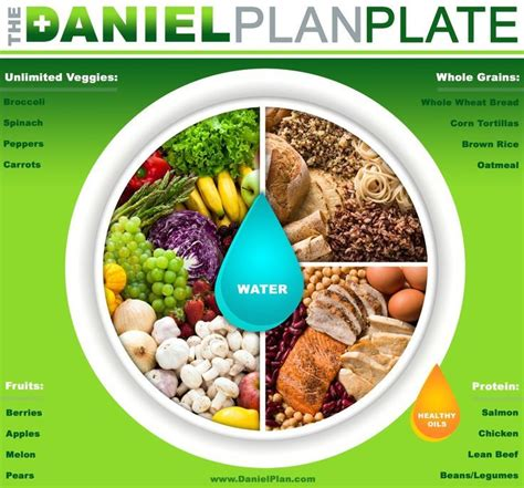 Daniel Plan 10 Day Detox Guide by The Daniel Plan 10 Day Detox Shopping List Search