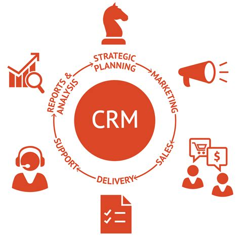what is crm effective eway crm the best outlook crm