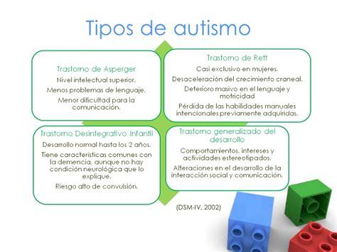 tipos de imagenes sensoriales visuales autismo