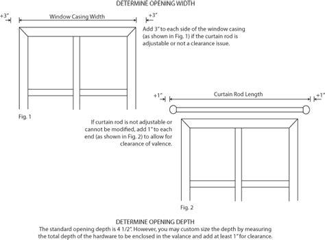 Standard Cornice Size cascade window cornice