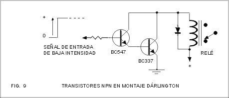 transistor 2n3055 ganancia transistor bc547 ganancia 28 images un robot m 211 vil con dos funciones conectar un rele a
