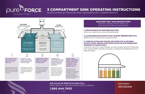 3 compartment sink set up pureforce 3 compartment sink wallchart
