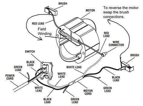 ac brush motor wiring diagram ac electric motor start