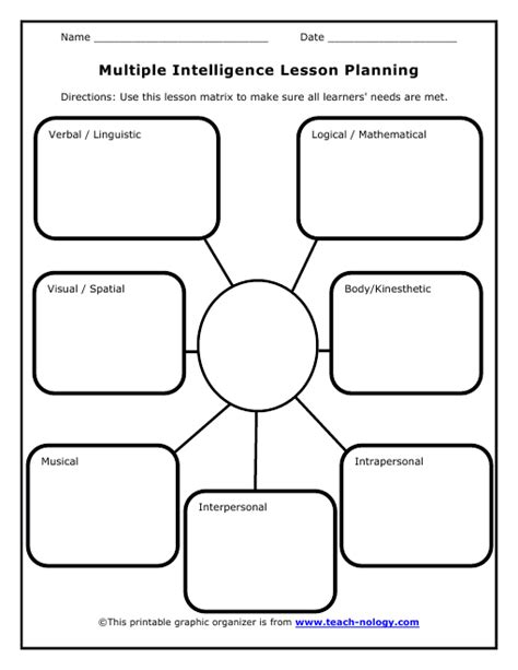 printable lesson plan organizer multiple intelligence lesson planning