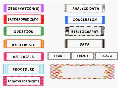 Science Fair Labels Templates science fair project board labels