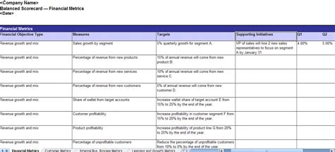 balanced scorecard template word balanced scorecard template e commercewordpress