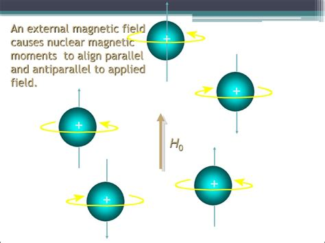 Nuclear Magnetic Resonance nuclear magnetic resonance spectroscopy presentation