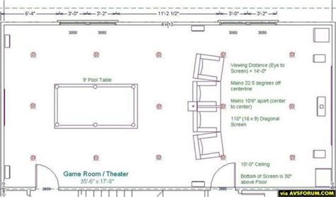 theatre room size help want decent home theater not sure what to buy ecoustics