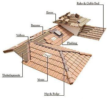 tile roof parapet tile trademark restoration