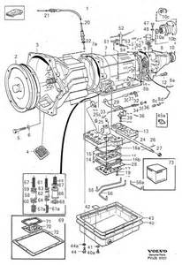 ford manual transmission diagram car interior design
