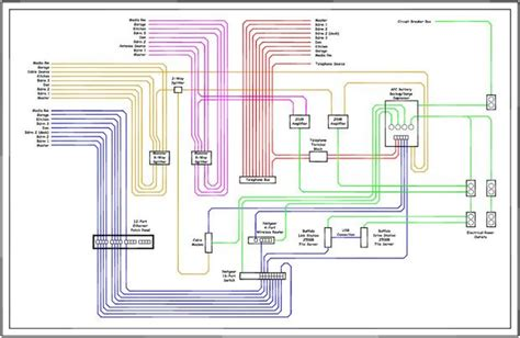 materials needed electrical wiring house structured wiring system design