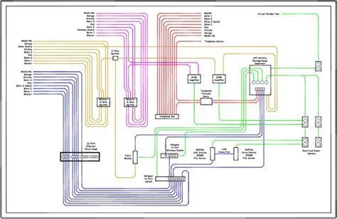 modern house wiring system structured wiring system design