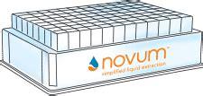 sle requirement analysis phenomenex novum solid liquid extraction