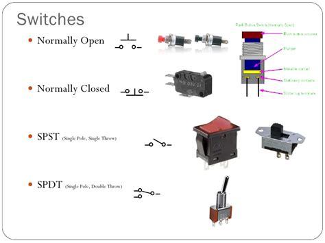 basic electronic symbols pdf