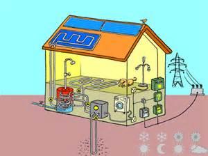 panneaux solaires photovolta 239 ques energie environnement ch