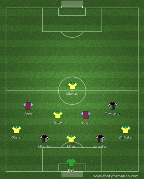 epl xi best starting xi from relegated newcastle aston villa and