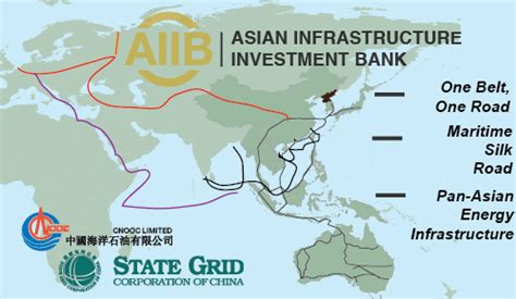 bank of america analysts claim there s a 50 chance we asian infrastructure bank s china sea s first victim